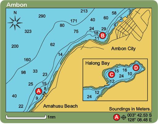 GRID-Ambon