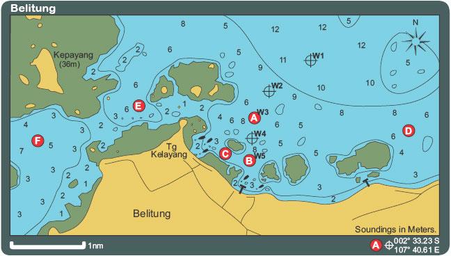 Belitung Anchorage