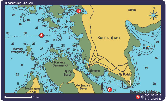 Karimun Jawa Anchorage